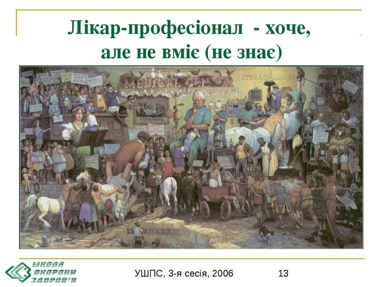Лікар-професіонал - хоче, але не вміє (не знає) УШПС, 3-я сесія, 2006