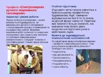 Професія «Електрозварник ручного зварювання; газозварник» Характер і умови ро...