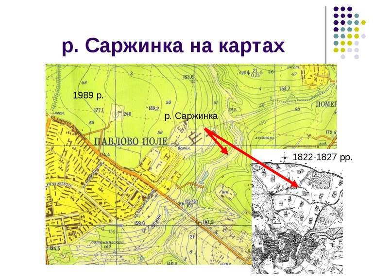 р. Саржинка на картах р. Саржинка 1822-1827 рр. 1989 р.