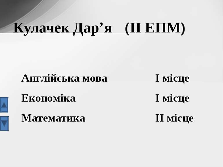 Кулачек Дар'я (ІІ ЕПМ) Англійська мова І місце Економіка І місце Математика І...