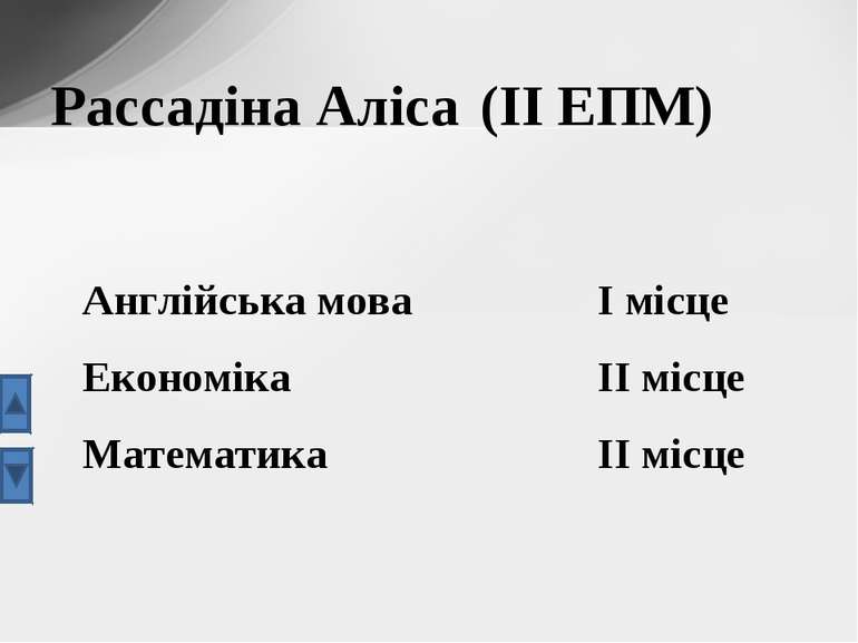 Рассадіна Аліса (ІІ ЕПМ) Англійська мова І місце Економіка ІІ місце Математик...