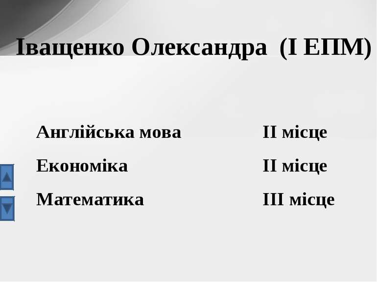 Іващенко Олександра (І ЕПМ) Англійська мова ІІ місце Економіка ІІ місце Матем...