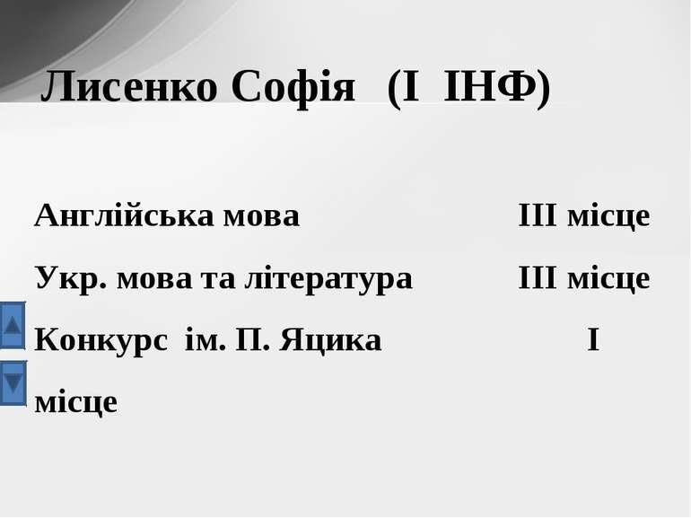 Лисенко Софія (І ІНФ) Англійська мова ІІІ місце Укр. мова та література ІІІ м...