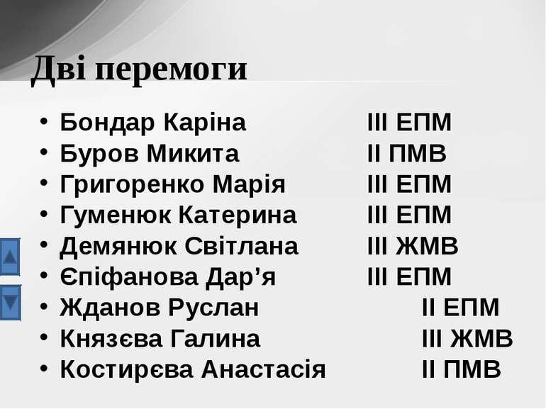 Бондар Каріна ІІІ ЕПМ Буров Микита ІІ ПМВ Григоренко Марія ІІІ ЕПМ Гуменюк Ка...