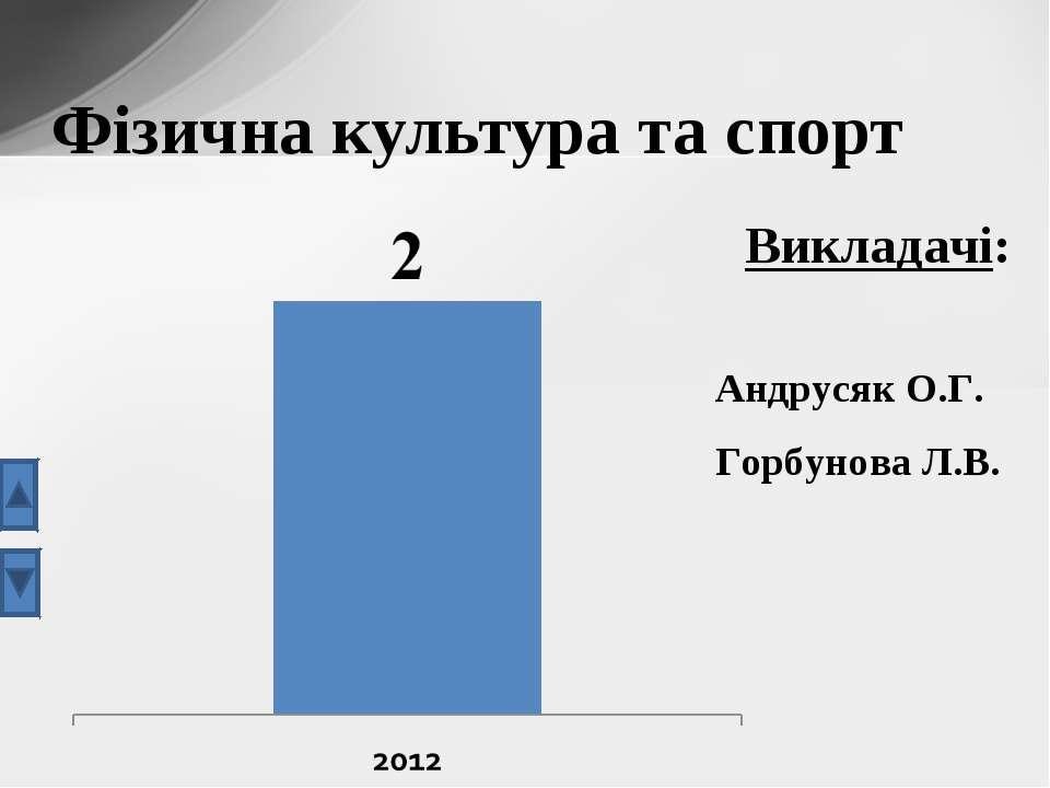 Фізична культура та спорт Викладачі: Андрусяк О.Г. Горбунова Л.В.