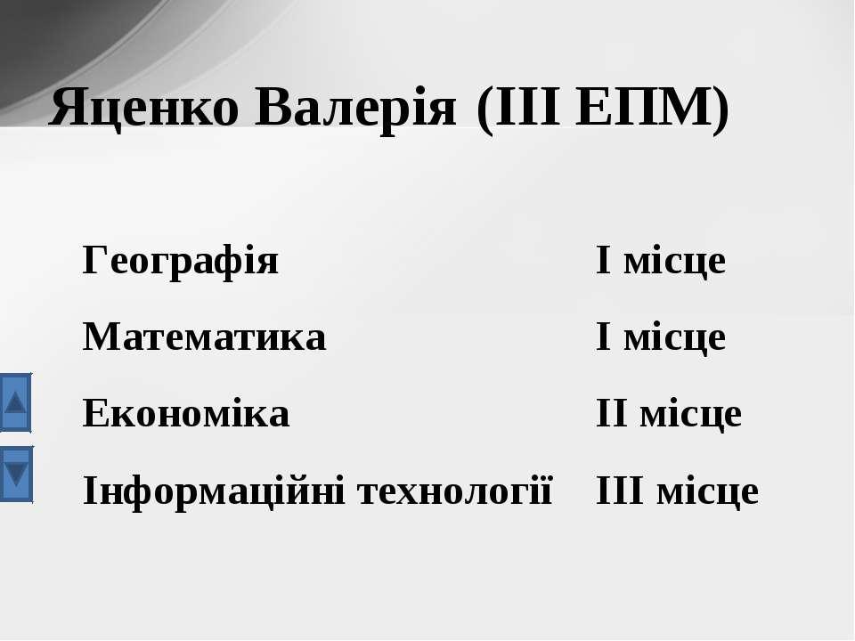 Яценко Валерія (ІІІ ЕПМ) Географія І місце Математика І місце Економіка ІІ мі...