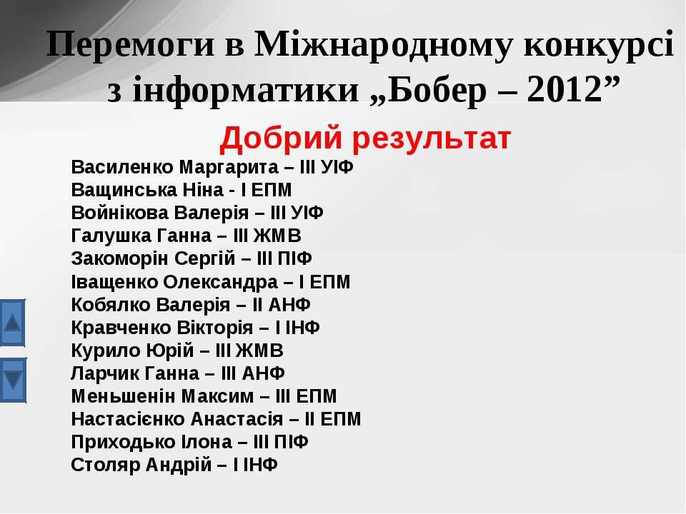 """Перемоги в Міжнародному конкурсі з інформатики """"Бобер – 2012"""" Добрий результа..."""