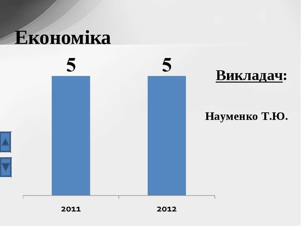 Економіка Викладач: Науменко Т.Ю.