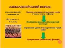 АЛЕКСАНДРІЙСЬКИЙ ПЕРІОД класична традиція у мовознавстві (III ст. до н. е. – ...