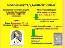 МОВОЗНАВСТВО ДАВНЬОГО РИМУ Доповнення класичних розділів грецького мовознавст...