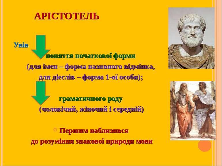 АРІСТОТЕЛЬ Увів поняття початкової форми (для імен – форма називного відмінка...