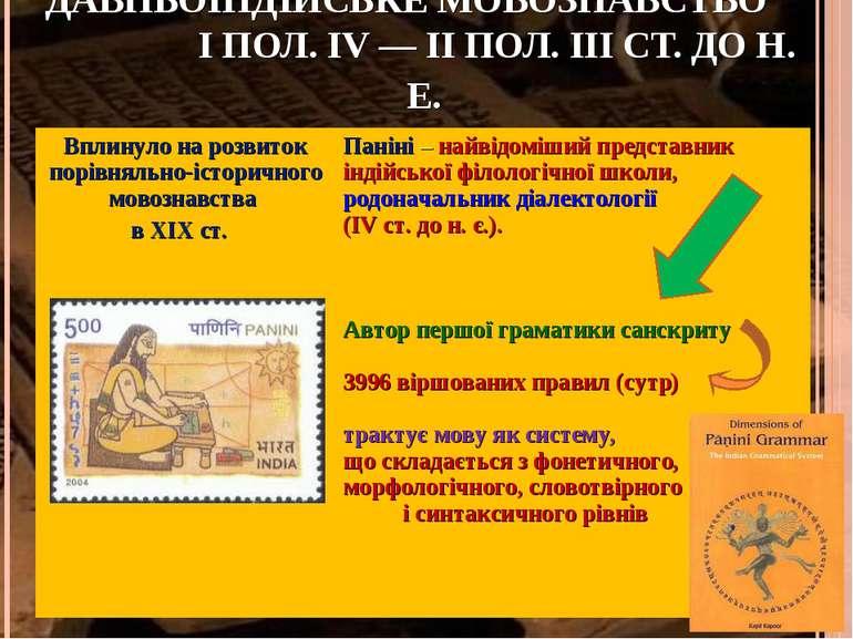ДАВНЬОІНДІЙСЬКЕ МОВОЗНАВСТВО І ПОЛ. IV — ІІ ПОЛ. III СТ. ДО Н. Е. Вплинуло на...