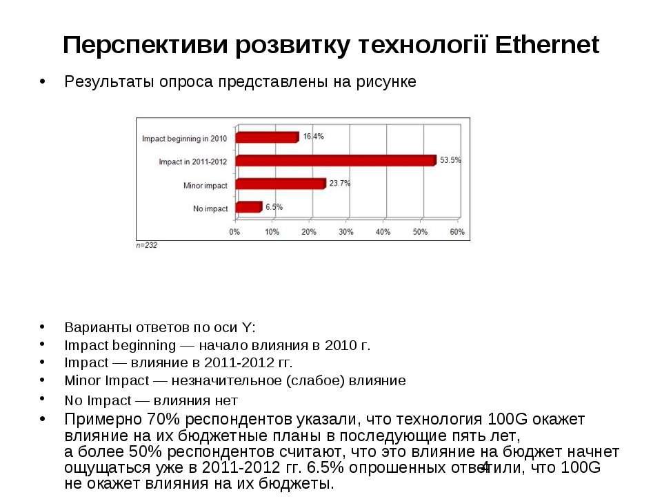 Перспективи розвитку технології Ethernet Результаты опроса представлены нари...