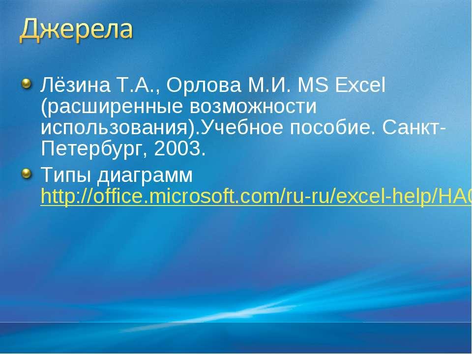 Лёзина Т.А., Орлова М.И. MS Excel (расширенные возможности использования).Уче...