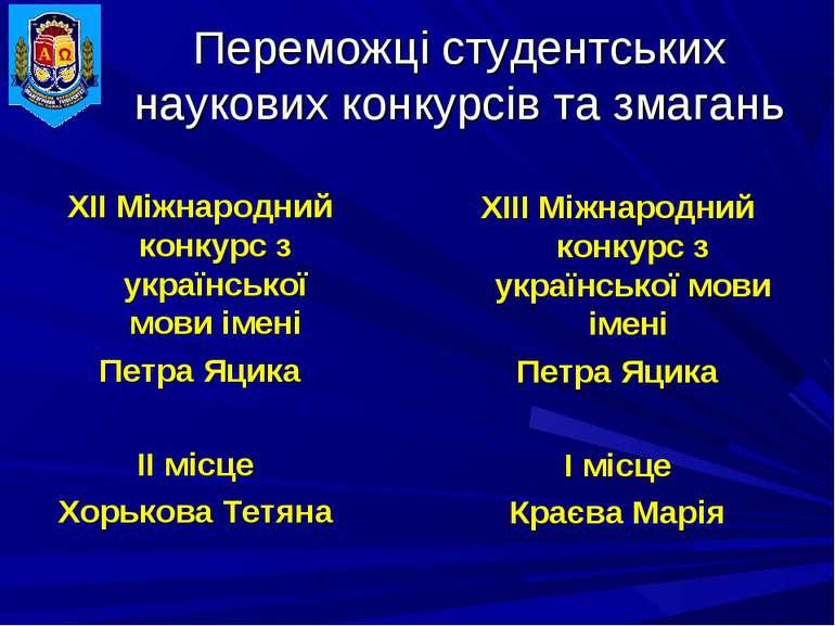 Переможці студентських наукових конкурсів та змагань ХІІ Міжнародний конкурс ...