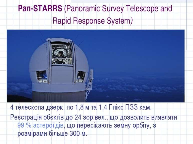 Pan-STARRS (Panoramic Survey Telescope and Rapid Response System) 4 телескоп...