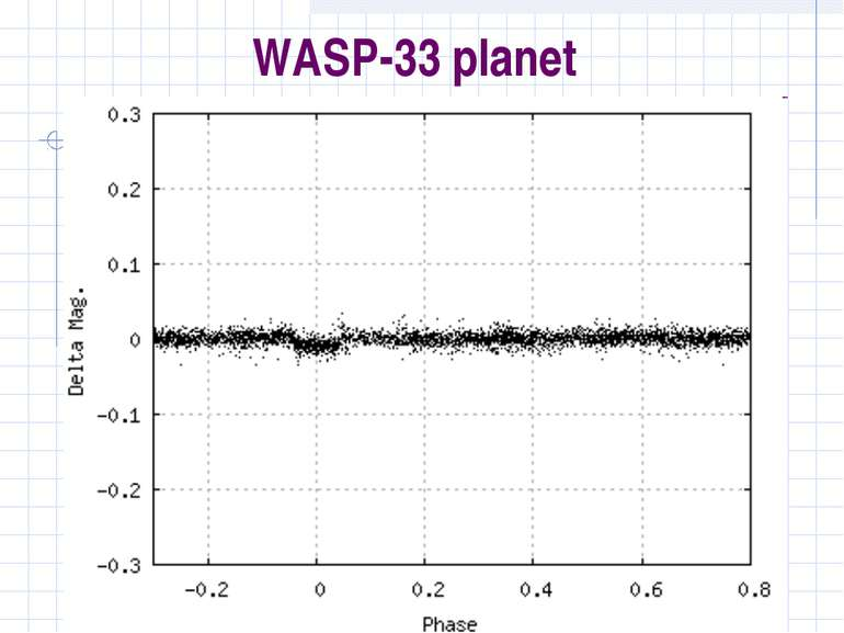 WASP-33 planet