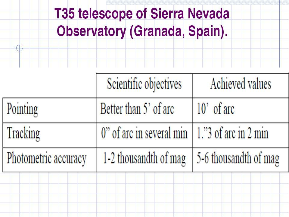 T35 telescope of Sierra Nevada Observatory (Granada, Spain).