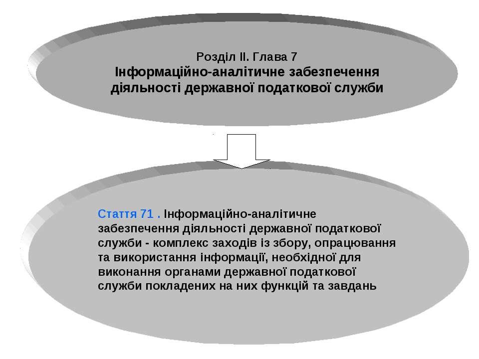 Стаття 71 . Інформаційно-аналітичне забезпечення діяльності державної податко...