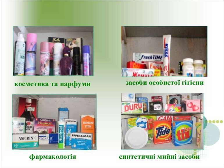 косметика та парфуми синтетичні мийні засоби засоби особистої гігієни фармако...