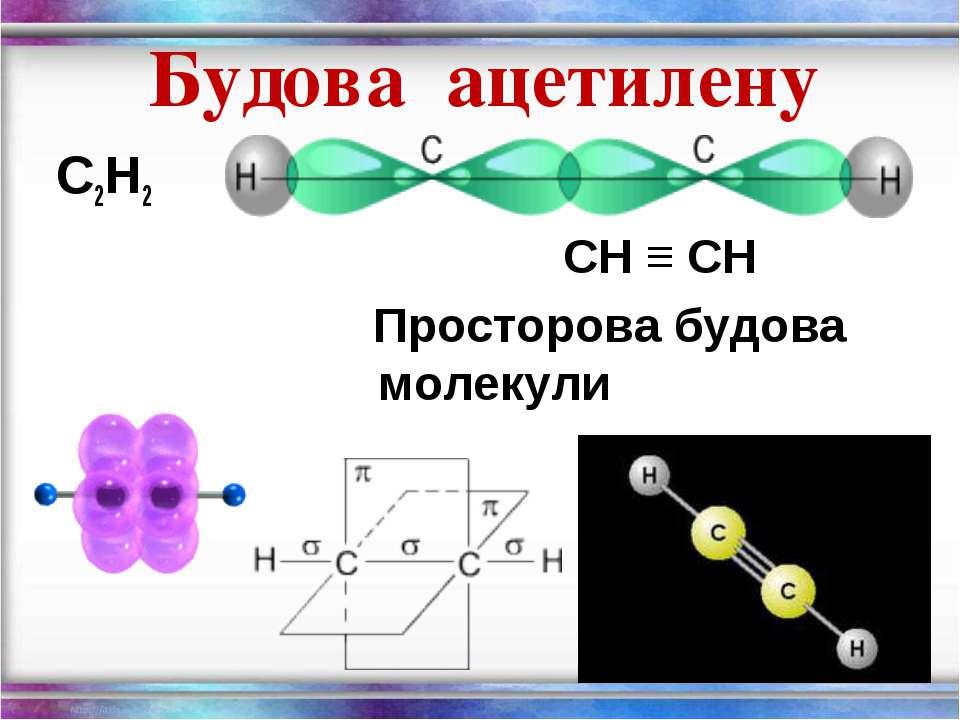 Будова ацетилену С2Н2 СН ≡ СН Просторова будова молекули