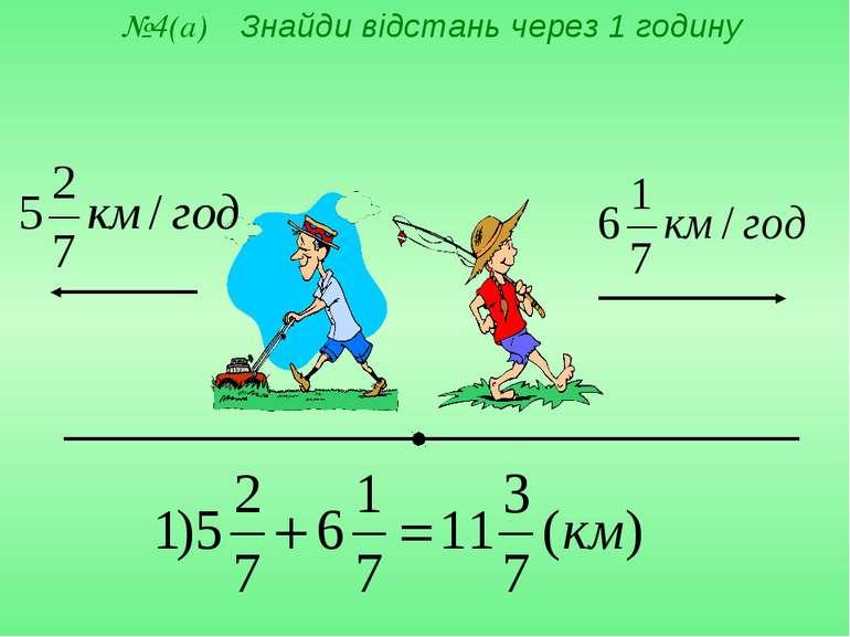 №4(а) Знайди відстань через 1 годину