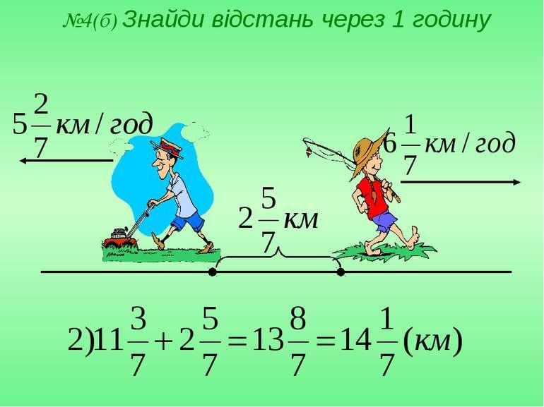 №4(б) Знайди відстань через 1 годину