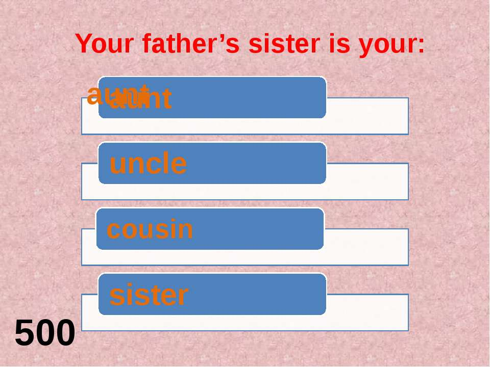 Your father's sister is your: 500