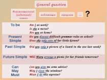 General question Вспомогательный (модальный) глагол подлежащее сказуемое … ? ...