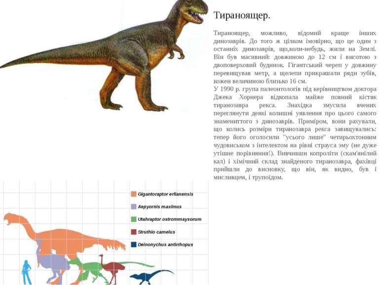 Тираноящер. Тираноящер, можливо, відомий краще інших динозаврів. До того ж ці...