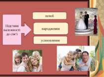 Підстави належності до сім'ї шлюб народження усиновлення