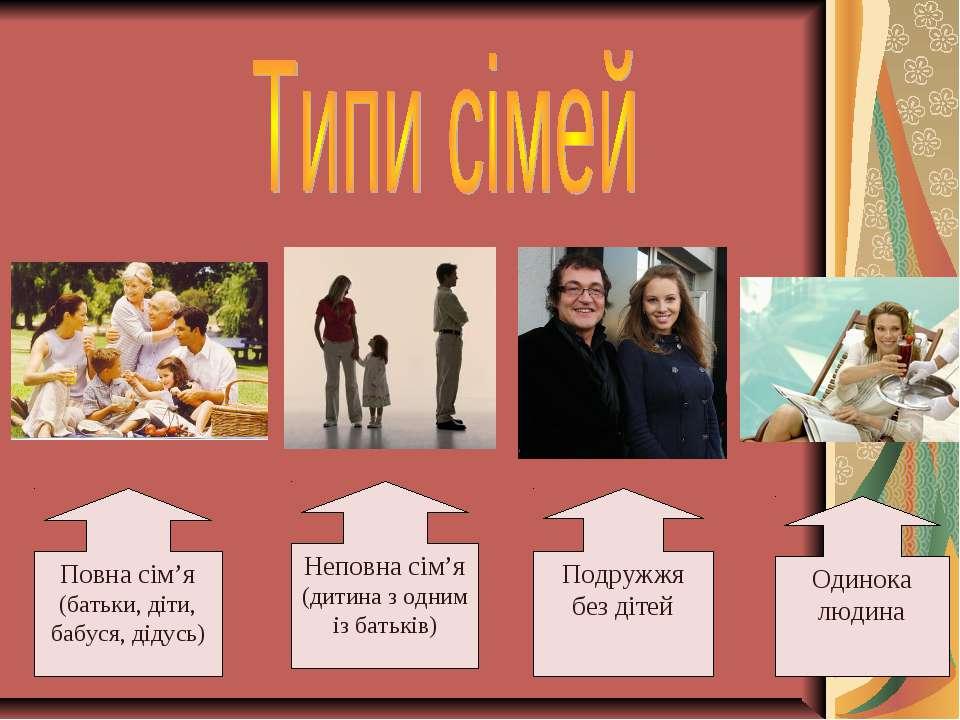 Повна сім'я (батьки, діти, бабуся, дідусь) Неповна сім'я (дитина з одним із б...