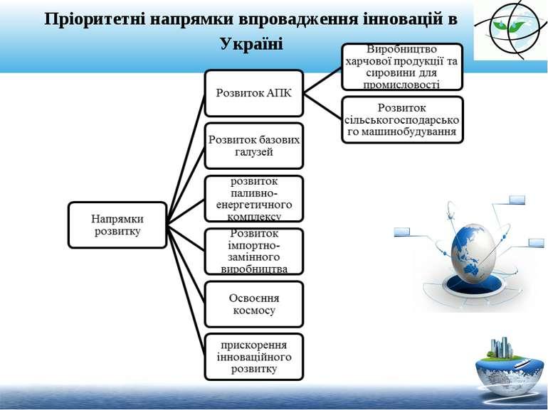 Пріоритетні напрямки впровадження інновацій в Україні