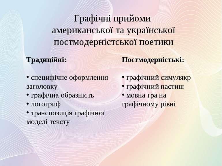 Графічні прийоми американської та української постмодерністської поетики Трад...