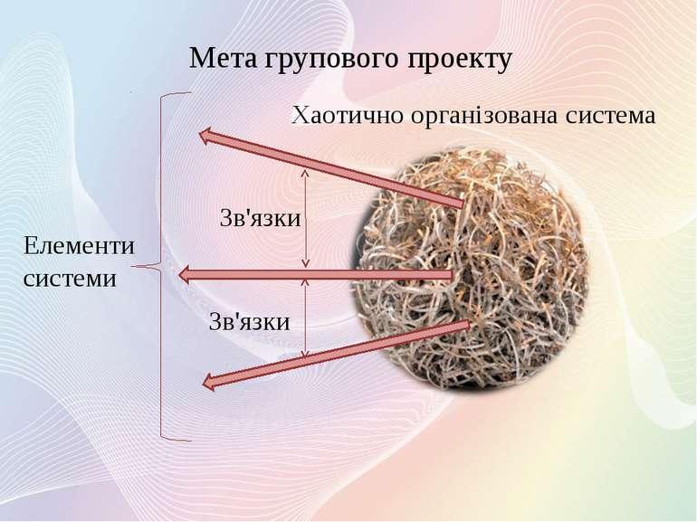 Мета групового проекту Елементи системи Зв'язки Зв'язки Хаотично організована...