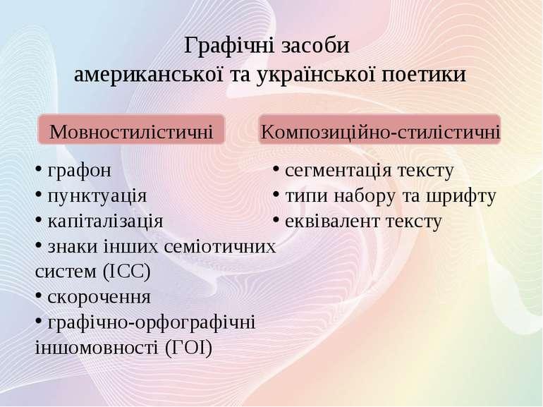 Графічні засоби американської та української поетики Мовностилістичні Компози...