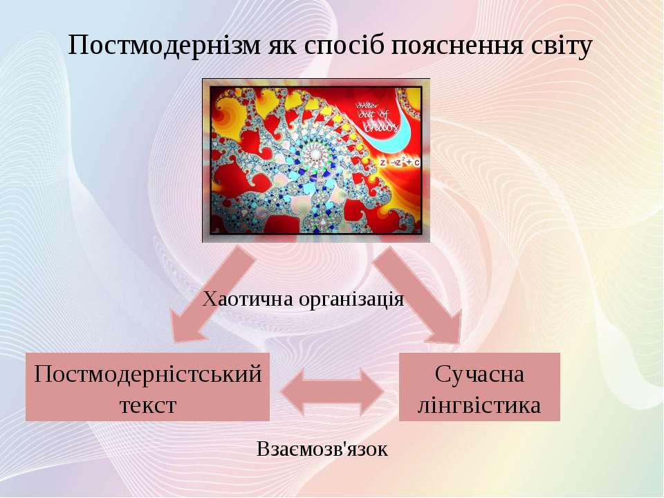 Постмодернізм як спосіб пояснення світу Постмодерністський текст Сучасна лінг...