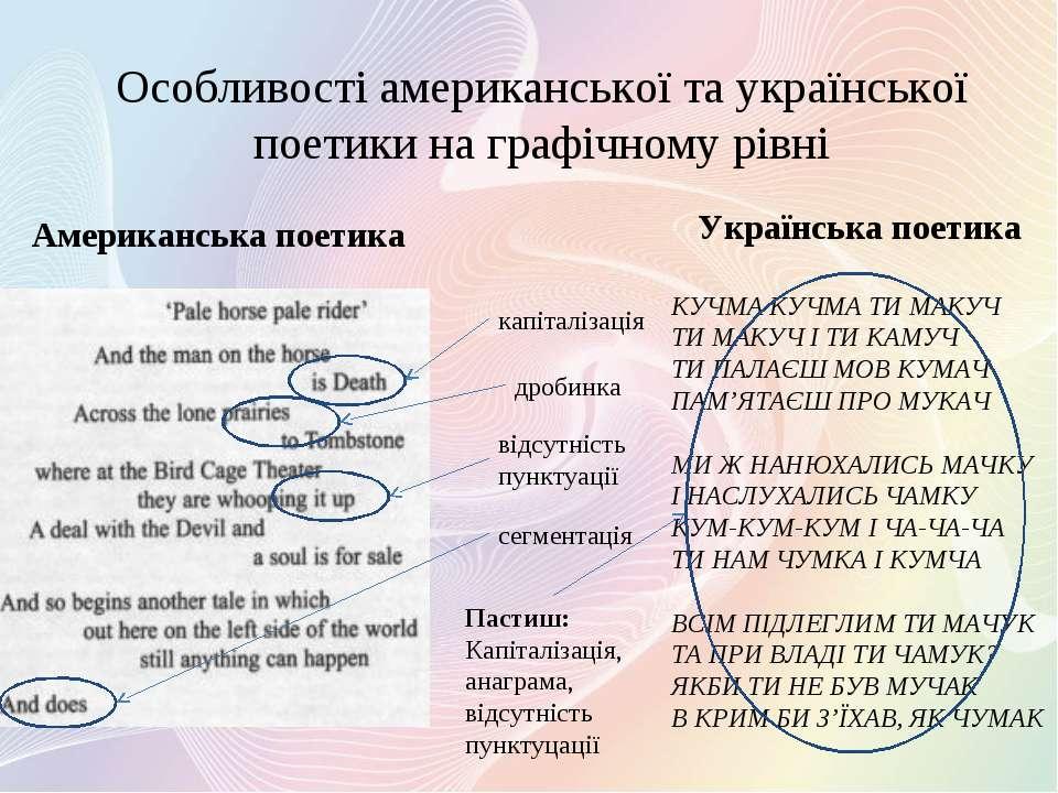 Особливості американської та української поетики на графічному рівні Американ...