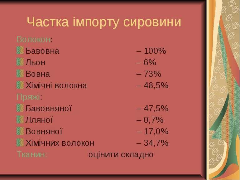 Частка імпорту сировини Волокон: Бавовна – 100% Льон – 6% Вовна – 73% Хімічні...