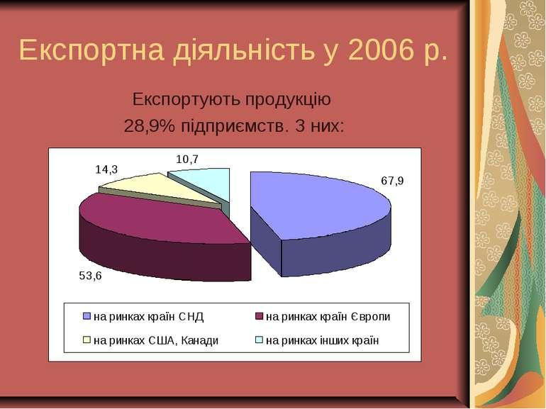 Експортна діяльність у 2006 р. Експортують продукцію 28,9% підприємств. З них: