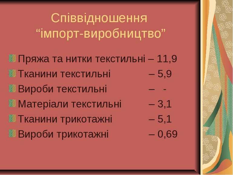 """Співвідношення """"імпорт-виробництво"""" Пряжа та нитки текстильні – 11,9 Тканини ..."""