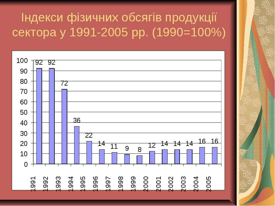 Індекси фізичних обсягів продукції сектора у 1991-2005 рр. (1990=100%)