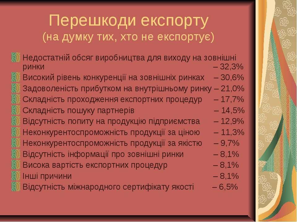 Перешкоди експорту (на думку тих, хто не експортує) Недостатній обсяг виробни...