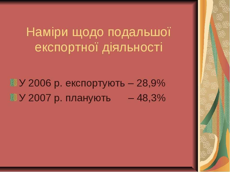 Наміри щодо подальшої експортної діяльності У 2006 р. експортують – 28,9% У 2...
