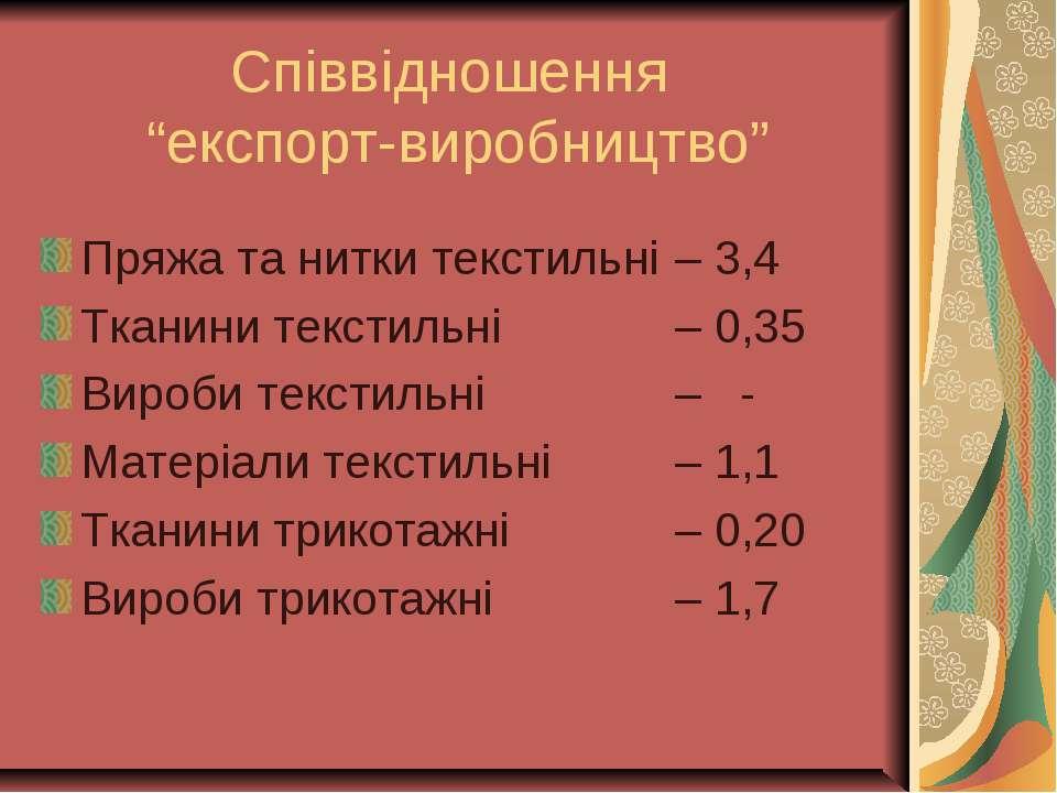 """Співвідношення """"експорт-виробництво"""" Пряжа та нитки текстильні – 3,4 Тканини ..."""