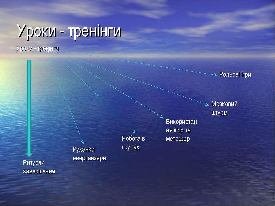 Уроки - тренінги Уроки - тренінги Ритуали завершення Руханки енергайзери Робо...