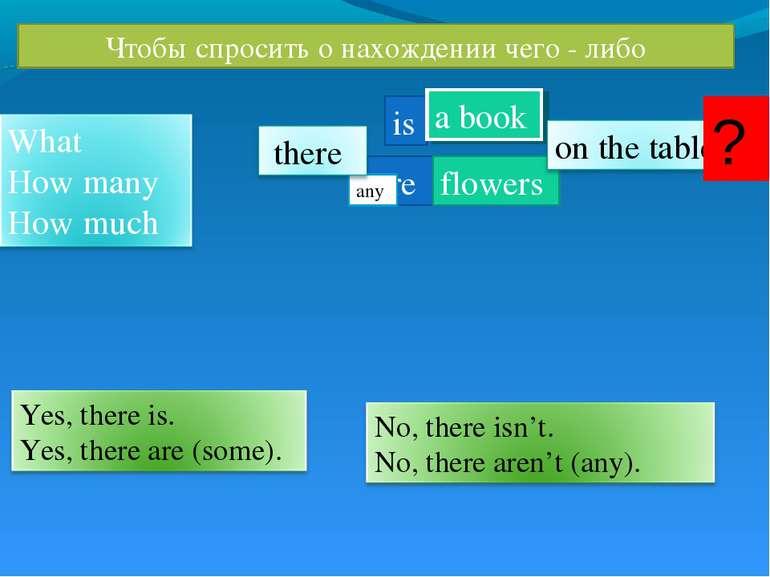 are any Чтобы спросить о нахождении чего - либо is flowers a book ?