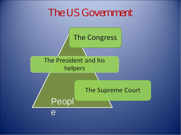 People The US Government