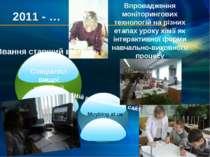 2011 - … Спеціаліст вищої категорії Звання старший вчитель Мій персональний с...