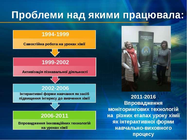Проблеми над якими працювала: 2011-2016 Впровадження моніторингових технологі...